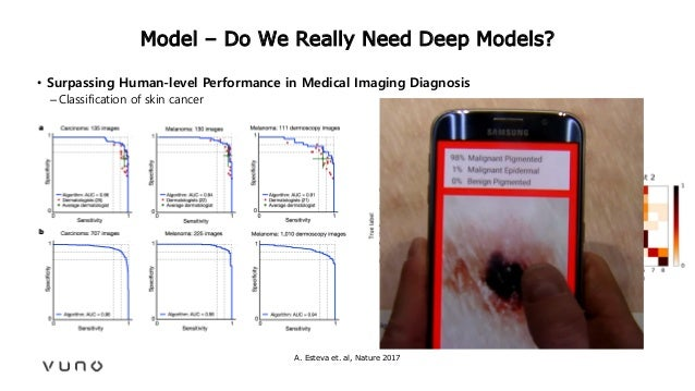 Model – Do We Really Need Deep Models? • Surpassing Human-level Performance in Medical Imaging Diagnosis –Classification o...