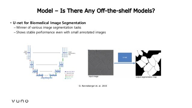 Model – Is There Any Off-the-shelf Models? • U-net for Biomedical Image Segmentation –Winner of various image segmentation...