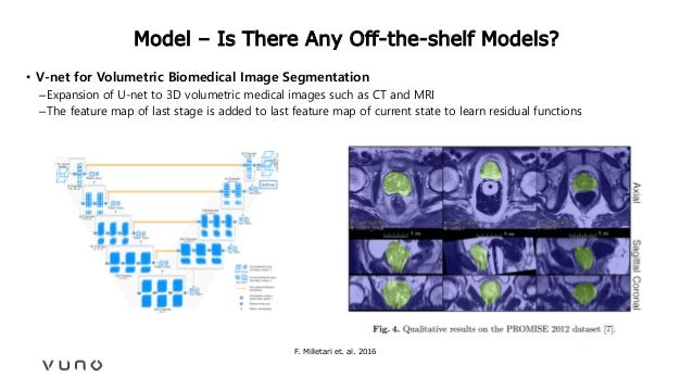 Model – Is There Any Off-the-shelf Models? • V-net for Volumetric Biomedical Image Segmentation –Expansion of U-net to 3D ...