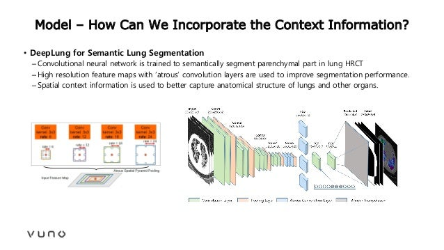 Model – How Can We Incorporate the Context Information? • DeepLung for Semantic Lung Segmentation –Convolutional neural ne...