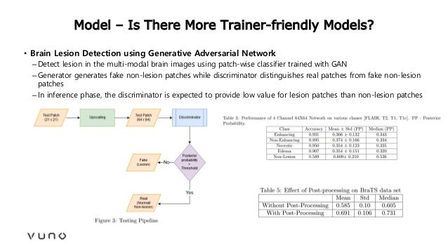 Model – Is There More Trainer-friendly Models? • Brain Lesion Detection using Generative Adversarial Network –Detect lesio...