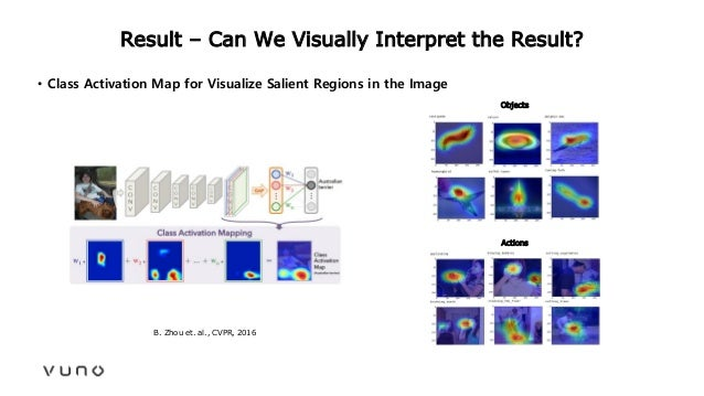 Result – Can We Visually Interpret the Result? • Class Activation Map for Visualize Salient Regions in the Image B. Zhou e...