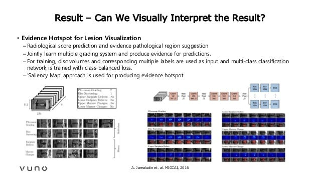 Result – Can We Visually Interpret the Result? • Evidence Hotspot for Lesion Visualization –Radiological score prediction ...