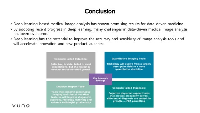 Conclusion • Deep learning-based medical image analysis has shown promising results for data-driven medicine. • By adoptin...
