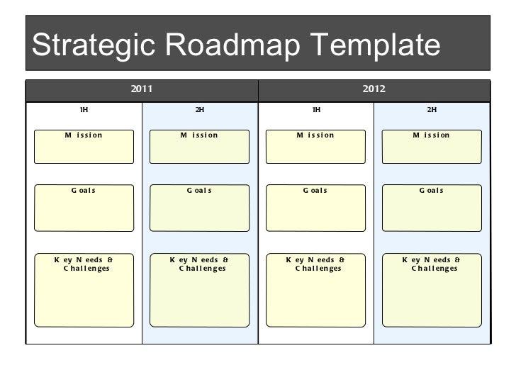 Strategic Roadmap Template ...  Business Roadmap Template