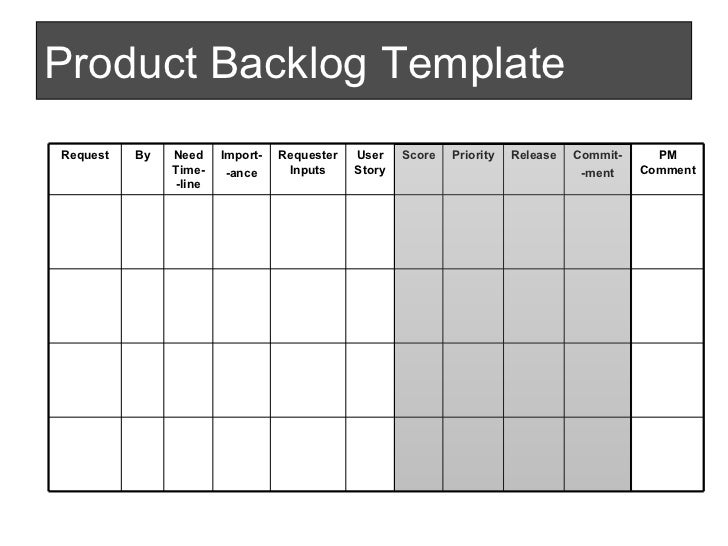 Practical product management for new product managers product backlog template pronofoot35fo Choice Image