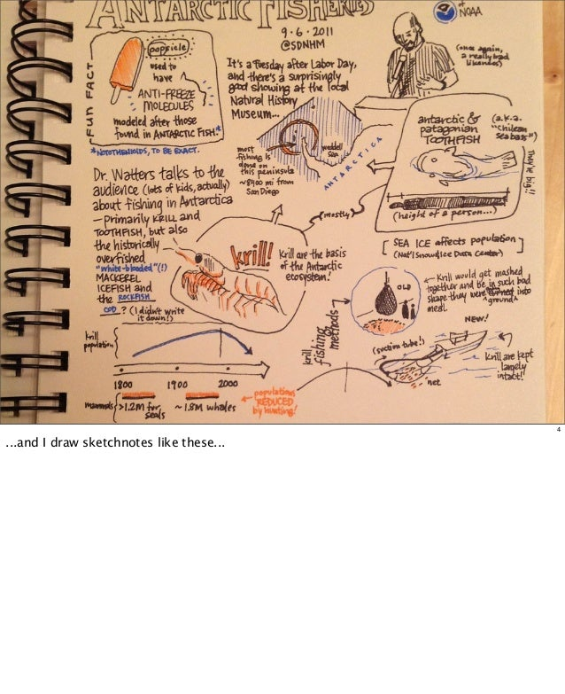 4  ...and I draw sketchnotes like these...