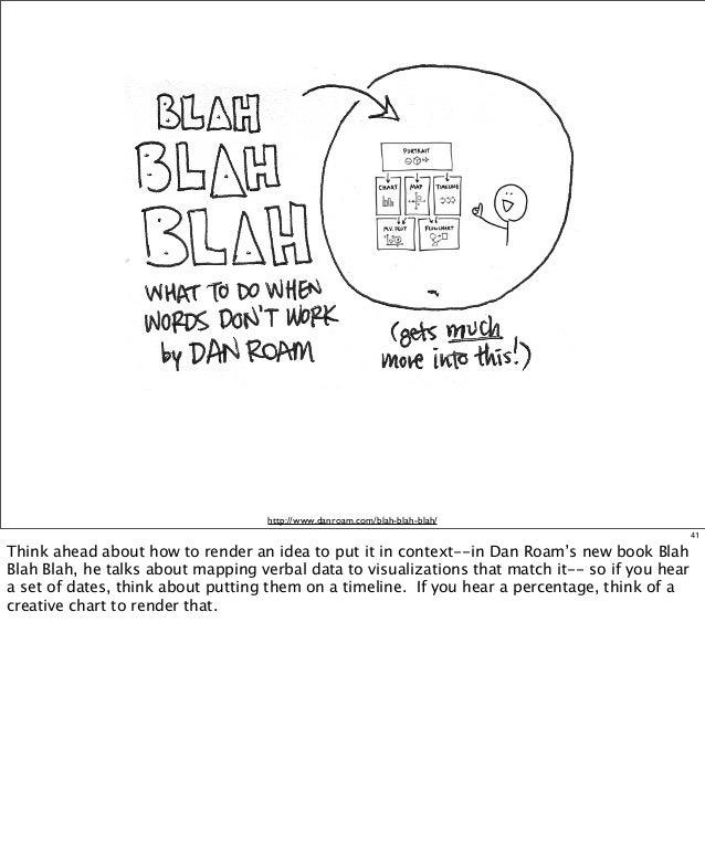 http://www.danroam.com/blah-blah-blah/ 41  Think ahead about how to render an idea to put it in context--in Dan Roam's new...