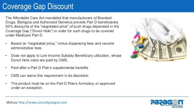 Medicare Part D >> Practical Solutions for Managing the Coverage Gap Discount ...