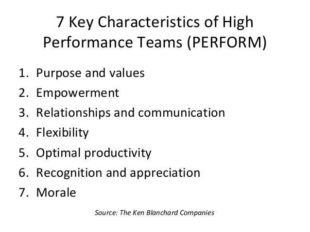 Building High Performing Teams Ken Blanchard