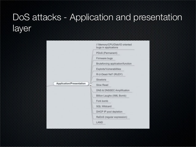 dos attack mitigation Guest blog post by carl herberger, vice president, security solutions at radware since the first denial-of-service (dos) attack was launched in 1974, distributed denial-of-service (ddos) attacks have remained among the most persistent and damaging cyber-attacks.