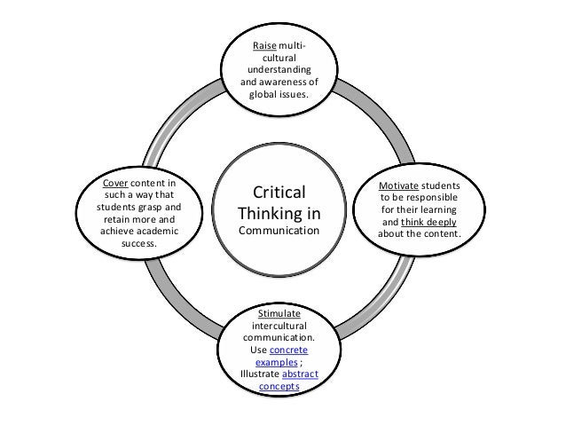 practical strategies for critical thinking Neurologist and educator judy willis offers three practical strategies to build and nurture students' executive function -- critical thinking, creativity, and complex decision-making.