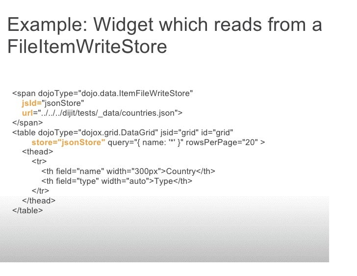 Example: Widget which reads from a FileItemWriteStore  <span dojoType=quot;dojo.data.ItemFileWriteStorequot;    jsId=quot;...