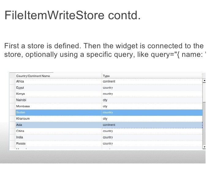 FileItemWriteStore contd.  First a store is defined. Then the widget is connected to the store, optionally using a specifi...