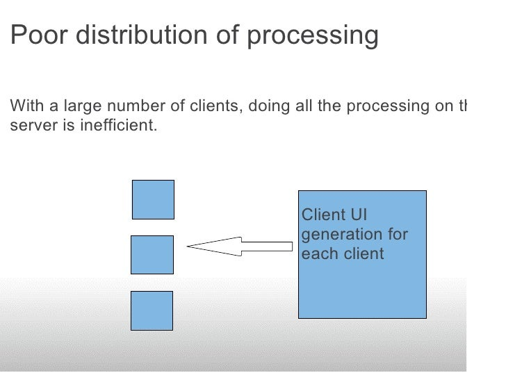 Poor distribution of processing  With a large number of clients, doing all the processing on the server is inefficient.   ...