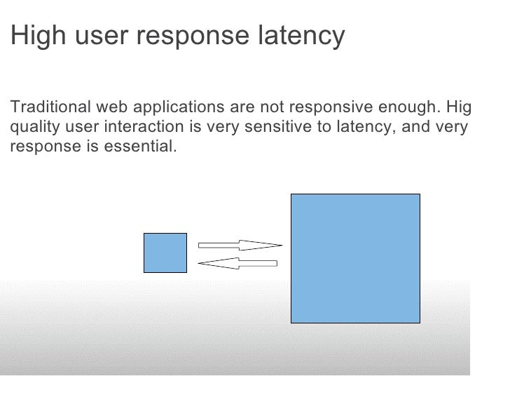 High user response latency  Traditional web applications are not responsive enough. High quality user interaction is very ...
