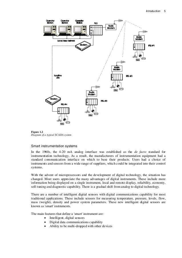 Practical Troubleshooting  U0026 Problem Solving Of Industrial
