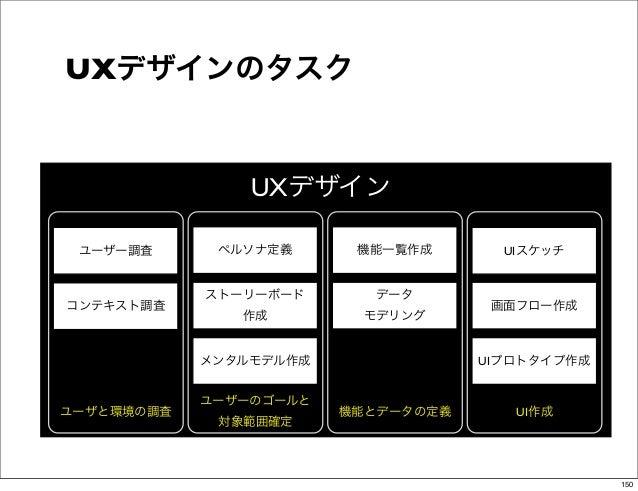 UXデザインのタスク                UXデザイン ユーザー調査      ペルソナ定義      機能一覧作成       UIスケッチ            ストーリーボード      データコンテキスト調査         ...