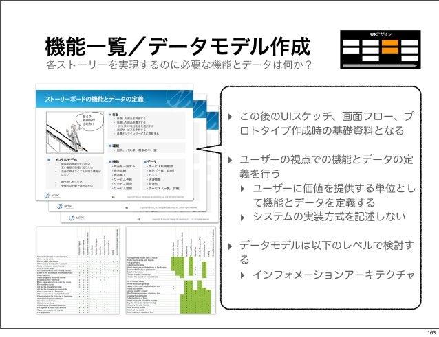 UXデザイン機能一覧/データモデル作成各ストーリーを実現するのに必要な機能とデータは何か?                 ‣ この後のUIスケッチ、画面フロー、プ                  ロトタイプ作成時の基礎資料となる      ...