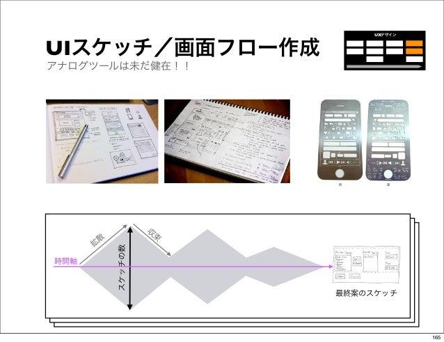 UXデザインUIスケッチ/画面フロー作成アナログツールは未だ健在!!                       収                        束          散      拡              スケッチの数時...