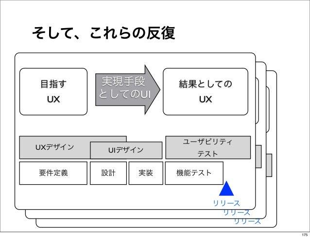 そして、これらの反復   目指す       実現手段     結果としての     目指す      実現手段             としてのUI    結果としての    UX 目指す     実現手段              としての...