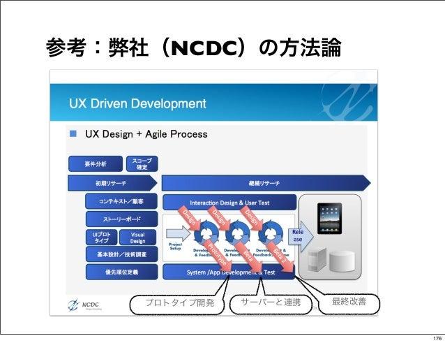 参考:弊社(NCDC)の方法論     プロトタイプ開発   サーバーと連携   最終改善                                 176