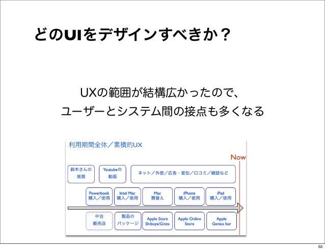どのUIをデザインすべきか?   UXの範囲が結構広かったので、 ユーザーとシステム間の接点も多くなる                      63