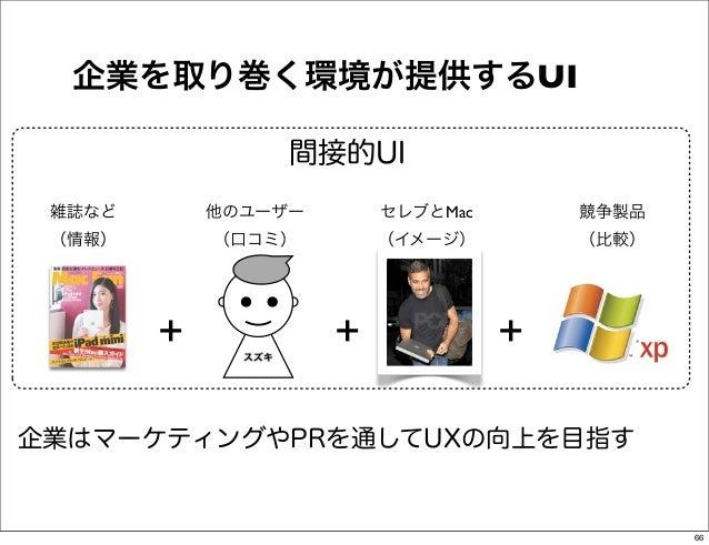 企業を取り巻く環境が提供するUI                    間接的UI 雑誌など       他のユーザー       セレブとMac       競争製品 (情報)       (口コミ)        (イメージ)       ...