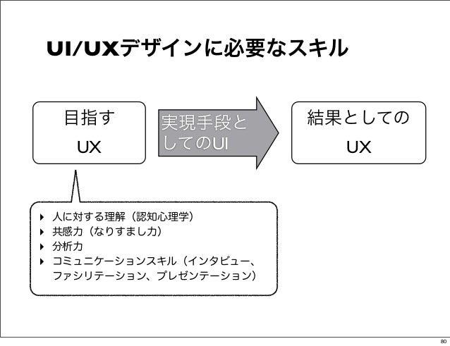 UI/UXデザインに必要なスキル     目指す      実現手段と        結果としての      UX      してのUI          UX‣   人に対する理解(認知心理学)‣   共感力(なりすまし力)‣   分析力‣ ...