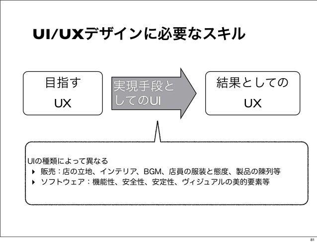 UI/UXデザインに必要なスキル  目指す       実現手段と         結果としての   UX       してのUI             UXUIの種類によって異なる ‣ 販売:店の立地、インテリア、BGM、店員の服装と態度、...