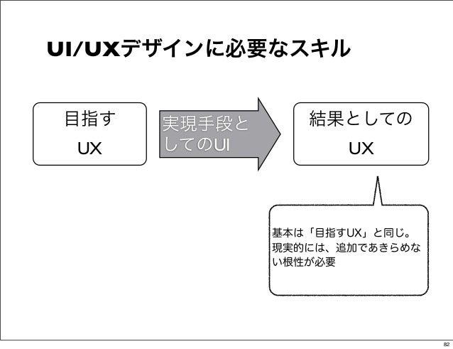 UI/UXデザインに必要なスキル目指す   実現手段と      結果としての UX   してのUI          UX              基本は「目指すUX」と同じ。              現実的には、追加であきらめな    ...