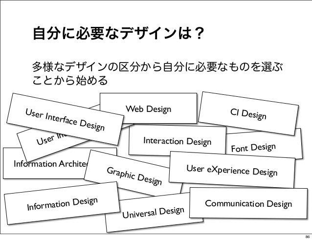 自分に必要なデザインは?    多様なデザインの区分から自分に必要なものを選ぶ    ことから始める  User In                         Web Design                    CI Desig...
