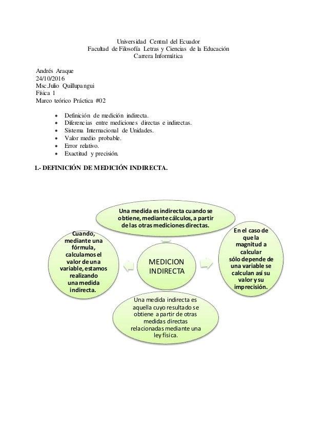Universidad Central del Ecuador Facultad de Filosofía Letras y Ciencias de la Educación Carrera Informática Andrés Araque ...