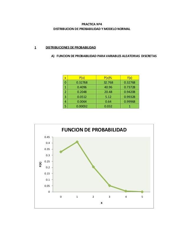 PRACTICA Nº4 DISTRIBUCION DE PROBABILIDAD Y MODELO NORMAL 1 DISTRIBUCIONES DE PROBABILIDAD A) FUNCION DE PROBABILIDAD PARA...