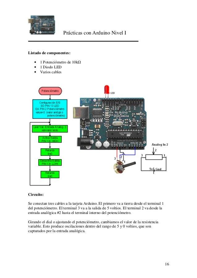 Prácticas con Arduino Nivel I 16 Listado de componentes: • 1 Potenciómetro de 10k • 1 Diodo LED • Varios cables Circuito: ...