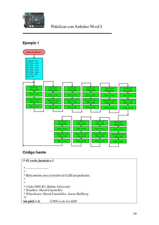 Prácticas con Arduino Nivel I 19 Ejemplo 1 Configurar E/S SD PIN2 = pin2 SD PIN3 = pin3 SD PIN4 = pin4 SD PIN5 = pin5 SD P...