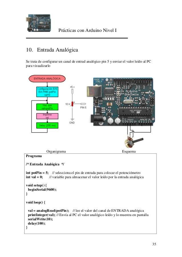 Prácticas con Arduino Nivel I 35 10. Entrada Analógica Se trata de configurar un canal de entrad analógico pin 5 y enviar ...