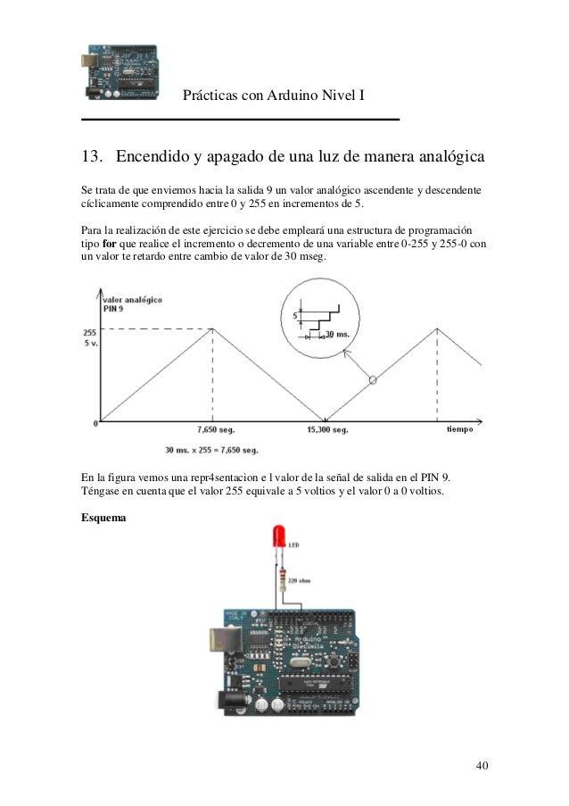 Prácticas con Arduino Nivel I 40 13. Encendido y apagado de una luz de manera analógica Se trata de que enviemos hacia la ...