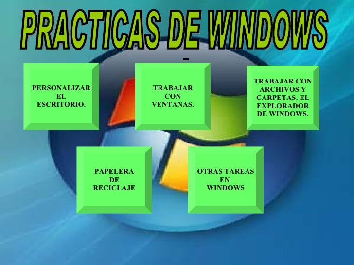 PERSONALIZAR EL ESCRITORIO. PRACTICAS DE WINDOWS TRABAJAR CON VENTANAS. TRABAJAR CON ARCHIVOS Y CARPETAS. EL EXPLORADOR DE...