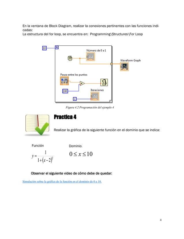 4 En la ventana de Block Diagram, realizar la conexiones pertinentes con las funciones indi- cadas: La estructura del for ...