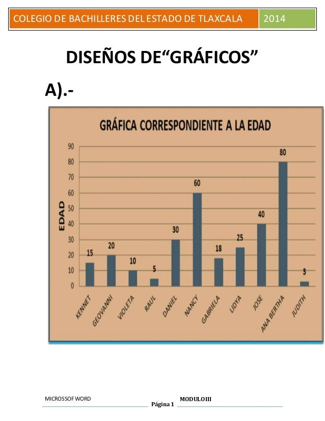 """C MICROSSOFWORD Página1 MODULOIII COLEGIO DE BACHILLERES DEL ESTADO DE TLAXCALA 2014 DISEÑOS DE""""GRÁFICOS"""" A).-"""