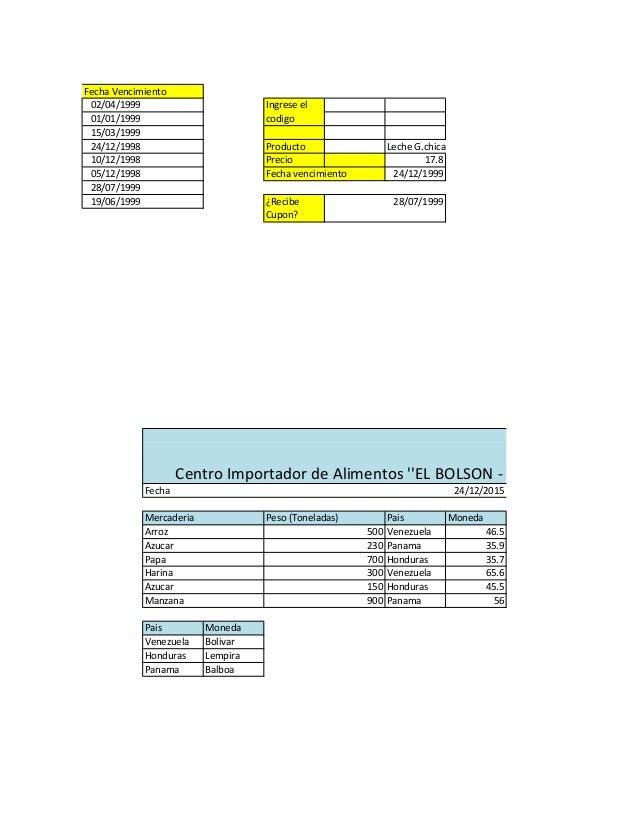 Fecha Vencimiento02/04/1999 Ingrese el01/01/1999 codigo15/03/199924/12/1998 Producto Leche G.chica10/12/1998 Precio 17.805...