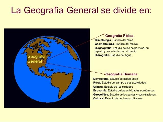 Geografia Fisica Dibujos