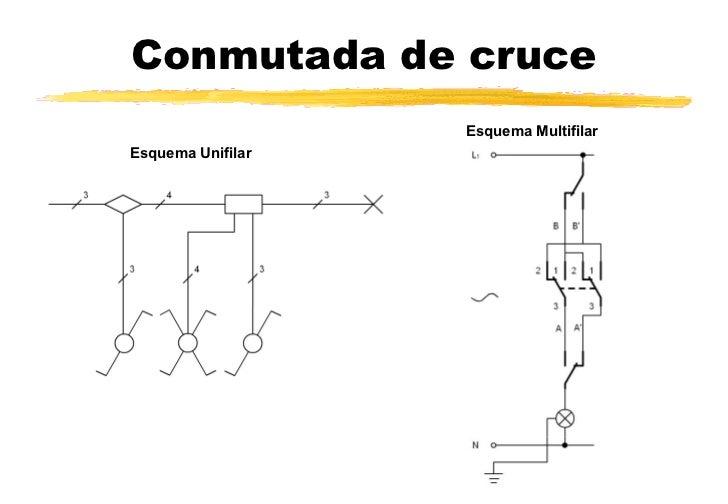 Practicasinstalacioneselectricasenviviendas - Interruptor de cruce ...