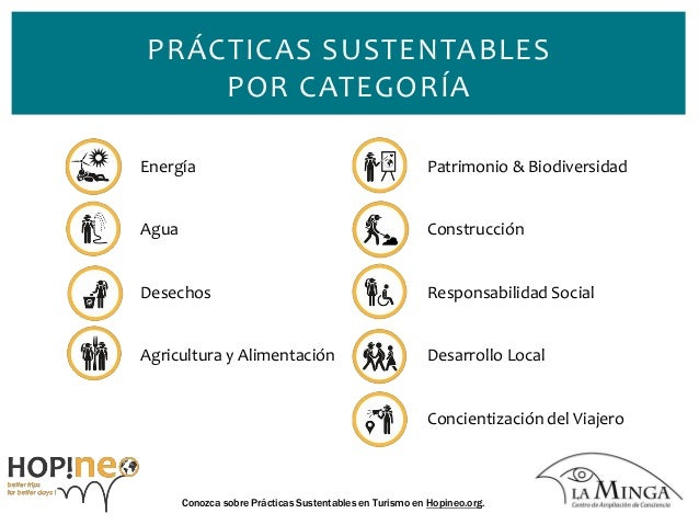 Practicas Sostenibles de La Minga - Colombia Slide 2