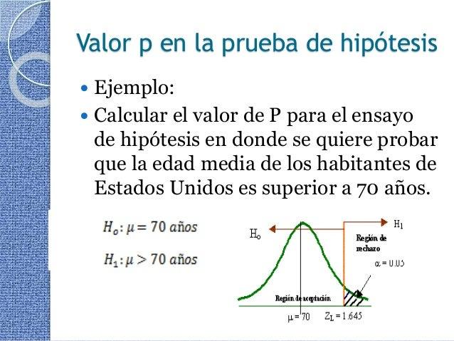 Como el valor-P es mayor o igual que 0,05, no hay razón para rechazar la  adecuación del modelo ajustado con un nivel de confianza del 95,0% ó mayor.