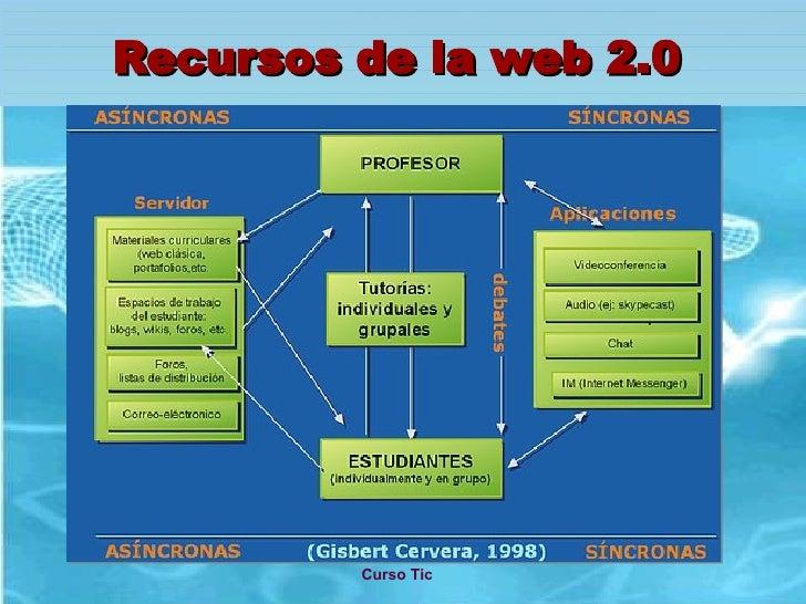 Practica Web 2 Slide 3