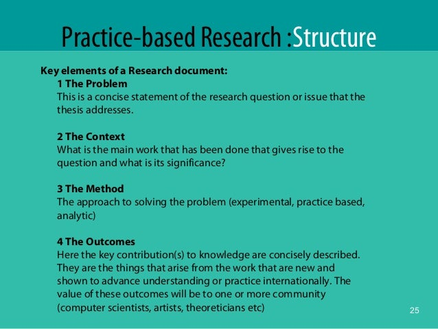 Context Knowledge Practice as Research Method