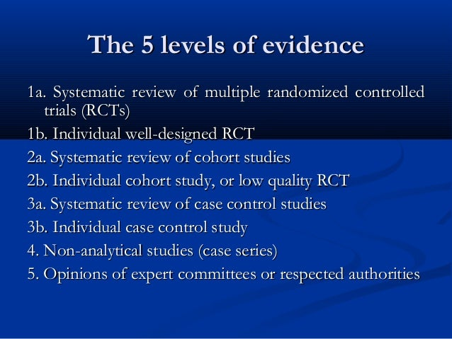 The 5 levels of evidenceThe 5 levels of evidence 1a. Systematic review of multiple randomized controlled1a. Systematic rev...