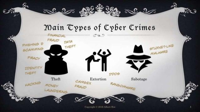 Main Types of Cyber Crimes Copyright © 2016 Albert Hui 3 Theft SabotageExtortion